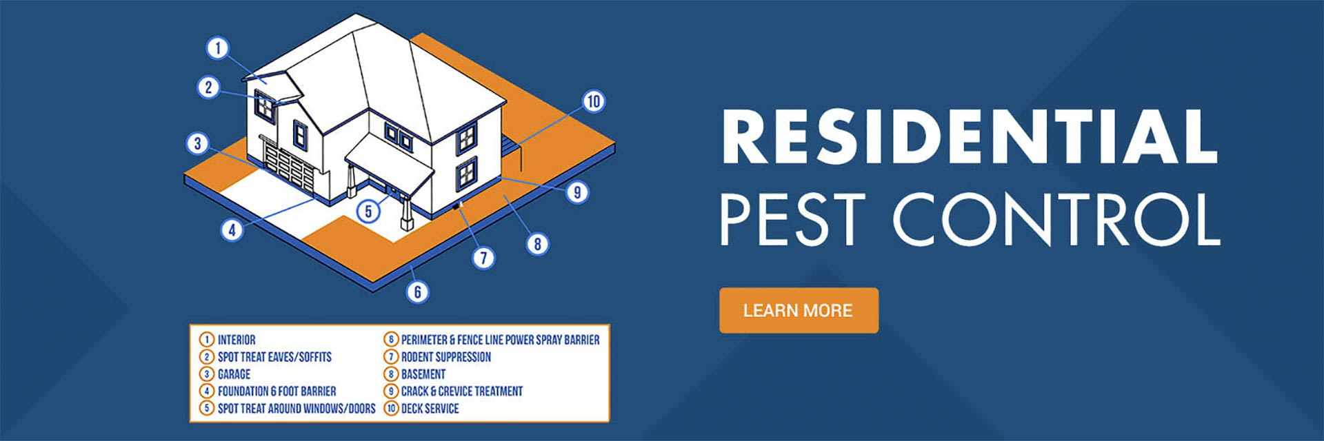 Areas of a residential home where H2 Pest Control, a local pest control company in Utah, sprays or applies treatment